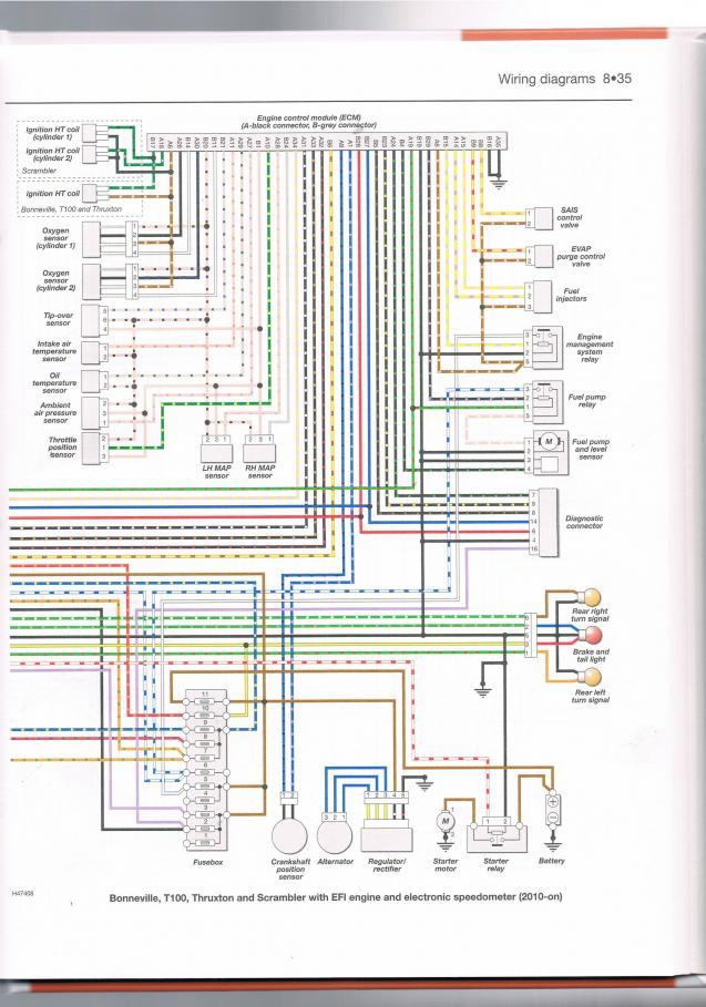 T100 Bonnie, I can't be the only one, can I ? | The Triumph Forum | 2014 Thruxton Wiring Diagram |  | The Triumph Forum